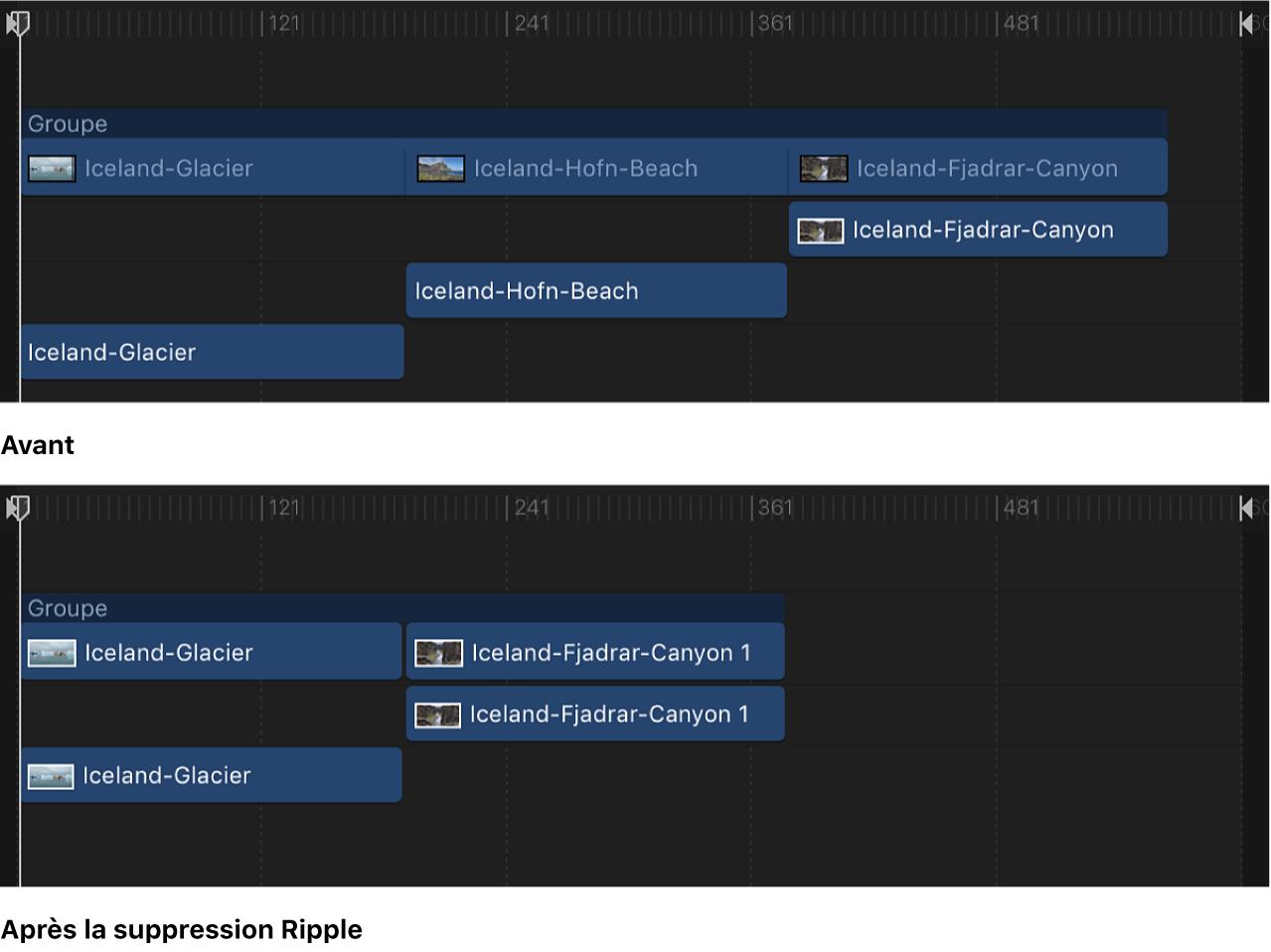 Timeline affichant trois objets, puis l'un de ces objets auquel une suppression ripple est appliquée