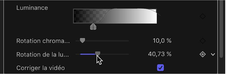 Réglage du curseur «Rotation de la luminance» du filtre Incrustateur