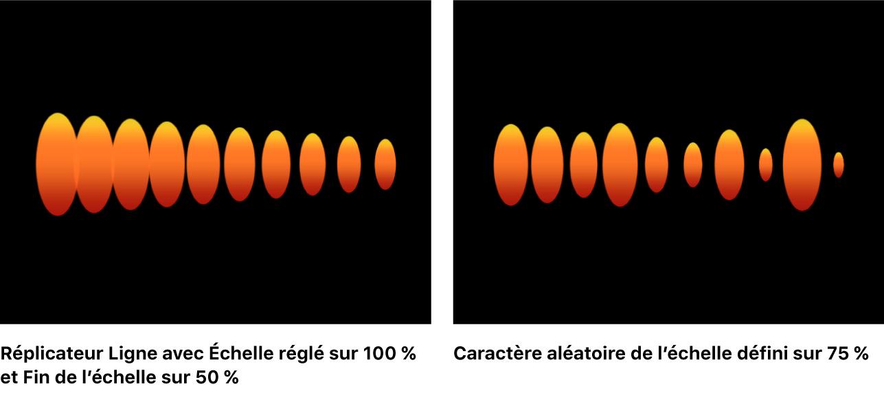 Canevas affichant un réplicateur avec différentes valeurs pour «Échelle» et «Fin de l'échelle», ainsi que l'option «Caractère aléatoire de l'échelle» définie sur75