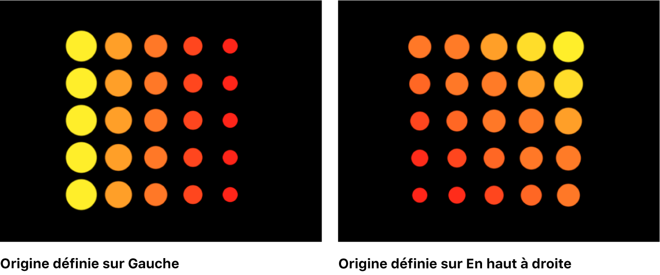 Canevas comparant un réplicateur avec l'option Origine définie sur Gauche et un autre avec cette même option définie sur Supérieure droite.