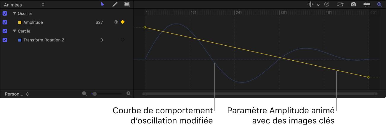 Éditeur d'images clés affichant un effet d'oscillation décroissante