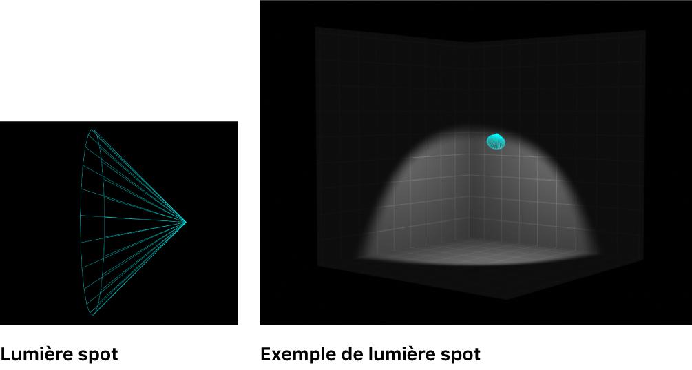 Canevas affichant un exemple de lumière d'un spot