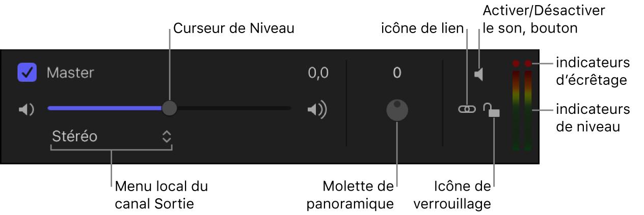 Liste Audio affichant les commandes de la piste audio principale y compris la case d'activation, les curseurs Niveau et Balance, le bouton Activer/Désactiver le son, le menu local de canal de sortie, l'icône de verrouillage, les VU-mètres et les indicateurs d'écrêtage