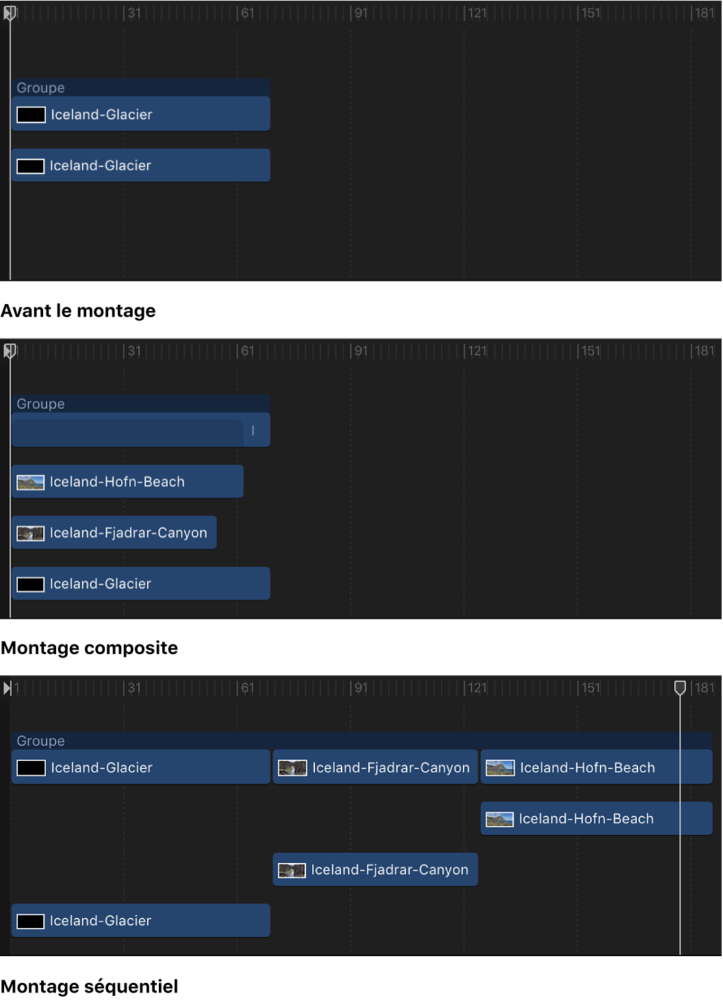 Timeline affichant un plan d'origine dans la timeline, des plans ajoutés à une séquence sous forme de composite et des plans ajoutés séquentiellement