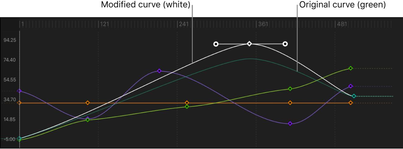 显示新曲线与吸附曲线作对比的关键帧编辑器