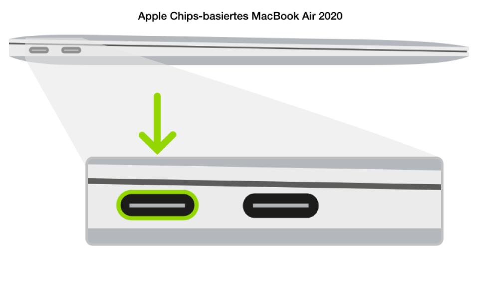 Die linke Seite eines MacBookAir mit AppleChips mit zwei Thunderbolt3-Anschlüssen (USB-C) zur Rückseite hin; der ganz links befindliche Anschluss wird hervorgehoben.