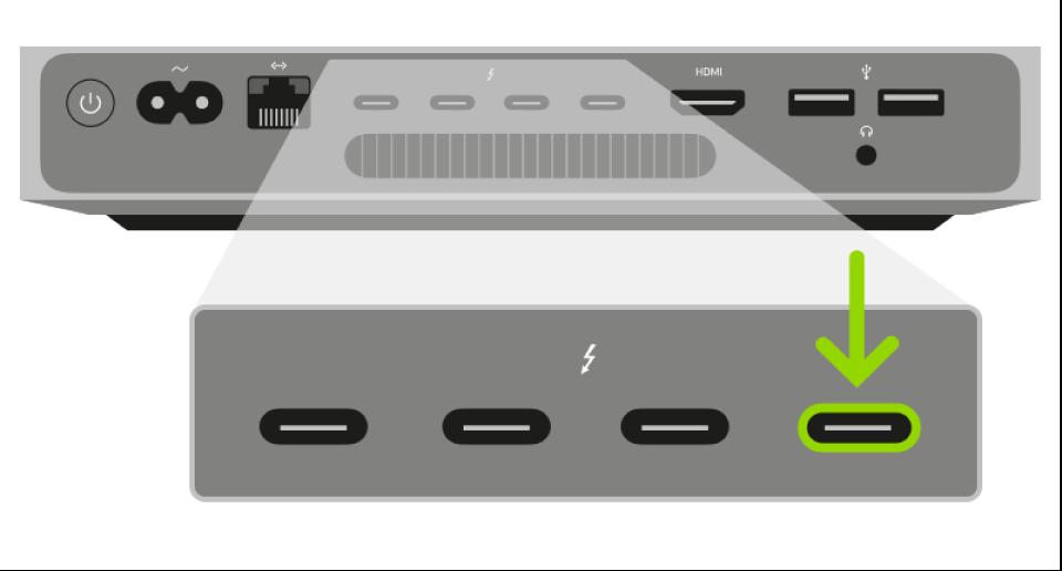 Die Rückseite eines Intel-basierten Mac mini mit dem Apple-T2-Sicherheitschip mit einer erweiterten Darstellung der vier Thunderbolt 3-Anschlüsse (USB-C); der ganz rechts befindliche Anschluss wird hervorgehoben.