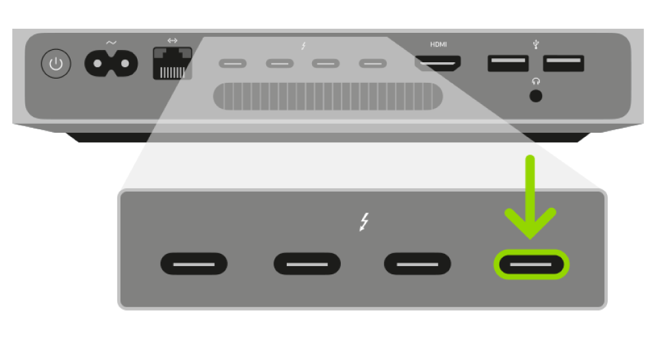 The back of an Intel-based Mac mini with the Apple T2 Security Chip, showing an expanded view of the four Thunderbolt 3 (USB-C) ports, with the rightmost one highlighted.