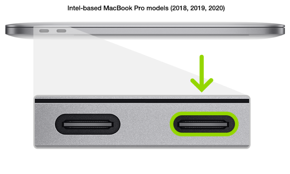 The left side of an Intel-based MacBook Pro with an Apple T2 Security Chip, showing two Thunderbolt 3 (USB-C) ports toward the back, with the rightmost one highlighted.