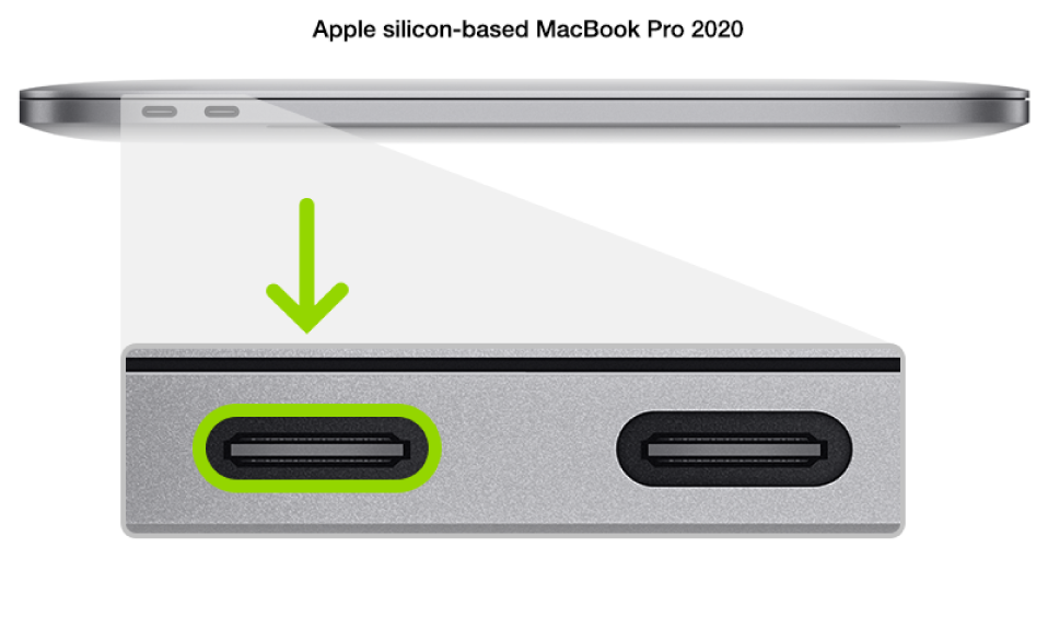 The left side of a MacBook Pro with Apple silicon, showing two Thunderbolt 3 (USB-C) ports toward the back, with the leftmost one highlighted.