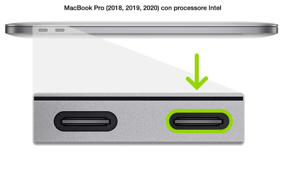 Il lato sinistro di un computer MacBook Pro con processore Intel dotato di chip di sicurezza Apple T2 che mostra due porte Thunderbolt3 (USB-C), vicino alla parte posteriore; la porta sulla destra è evidenziata.