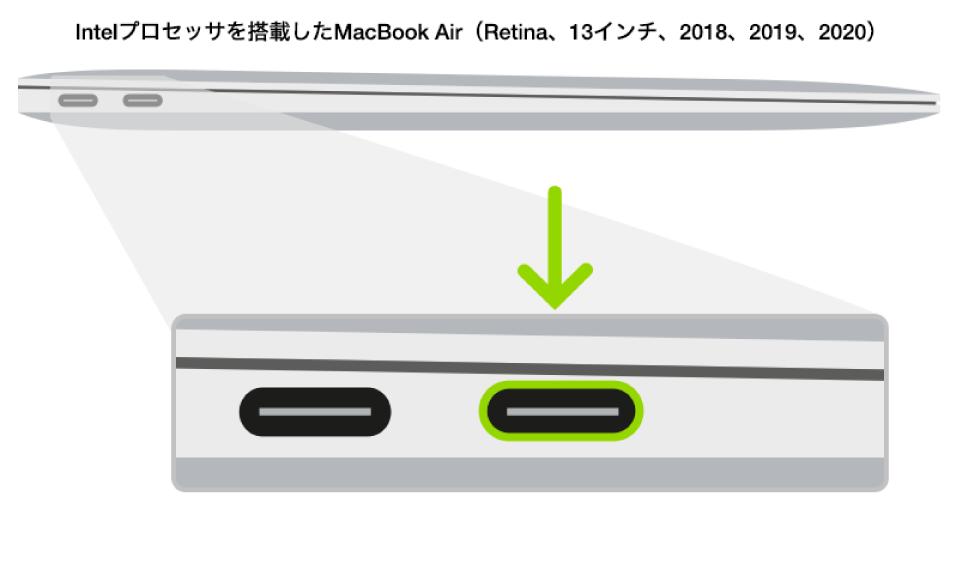 Apple T2セキュリティチップとIntelプロセッサを搭載したMacBook Airの左側面。背面寄りにある2つのThunderbolt 3(USB-C)ポートが示されており、一番右のポートがハイライトされています。