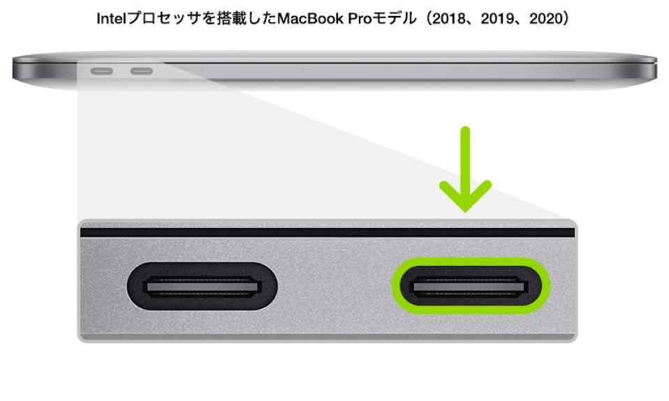 Apple T2セキュリティチップとIntelプロセッサを搭載したMacBook Proの左側面。背面寄りにある2つのThunderbolt 3(USB-C)ポートが示されており、一番右のポートがハイライトされています。
