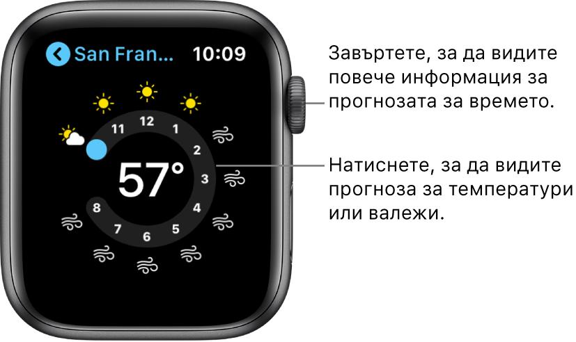 Приложението Weather (Прогноза за времето) с показана прогноза по часове.