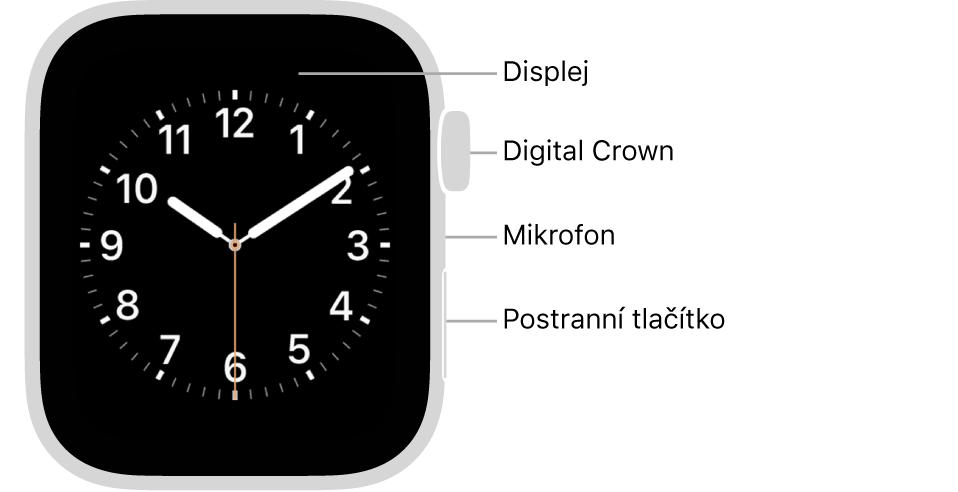 Přední strana hodinek AppleWatch Series6: na displeji je zobrazen ciferník ana boku se shora dolů nachází korunka Digital Crown, mikrofon apostranní tlačítko.