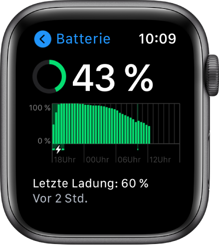 """In der Anzeige """"Batterie"""" siehst du die Restladung der Batterie, eine Grafik mit einer Übersicht über die Batterienutzung im Zeitverlauf sowie Informationen, wann die Batterie zuletzt auf 60 Prozent aufgeladen wurde."""