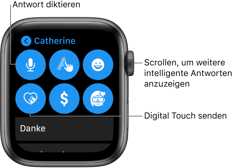 """Die Anzeige zum Beantworten der Nachricht mit den Tasten """"Diktieren"""", """"Kritzeln"""", """"Emoji"""", """"Digital Touch"""", """"Apple Pay"""" und """"Memoji"""". Darunter werden intelligente Antworten angezeigt. Drehe die Digital Crown, um weitere intelligente Antworten anzuzeigen."""