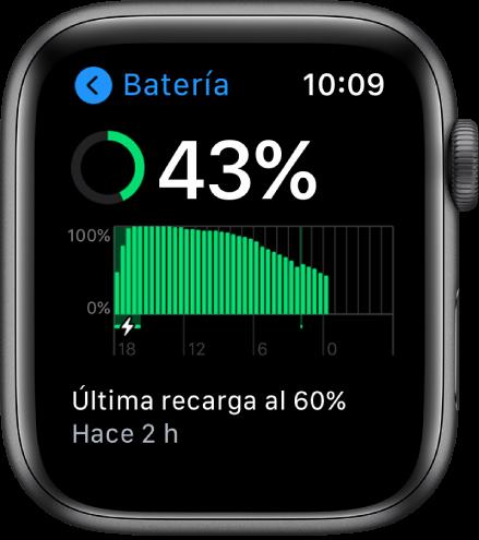 En la pantalla Batería puedes ver la batería restante, una gráfica del uso de la batería a lo largo del tiempo e información sobre la última vez que se cargó la batería al 60 por ciento.