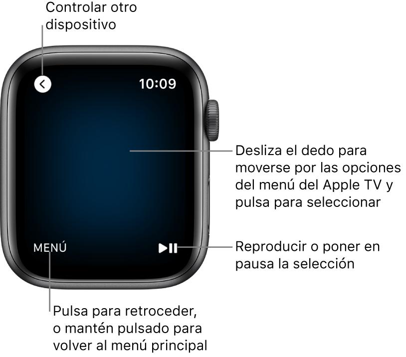 Pantalla del AppleWatch utilizándose como mando a distancia. El botón Menú se encuentra en la parte inferior izquierda y el botón Reproducir/Pausa, en la parte inferior derecha. El botón Atrás se encuentra en la parte superior izquierda.