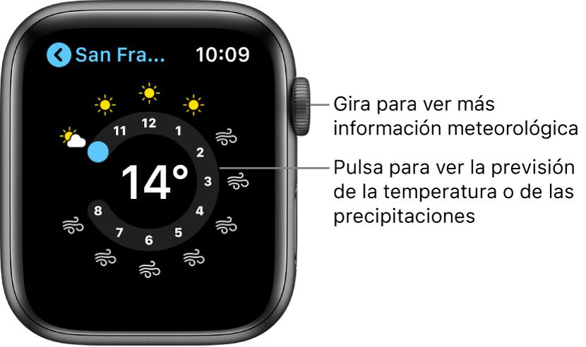 App Tiempo con un pronóstico horario.