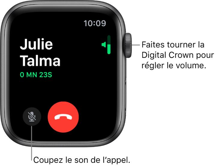 Pendant un appel téléphonique entrant, l'écran affiche l'indicateur de volume horizontal en haut à droite, le bouton «Couper le son» en bas à gauche et le bouton rouge Refuser. La durée de l'appel s'affiche sous le nom de l'appelant.