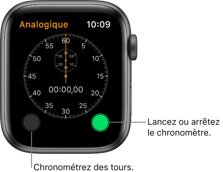 Écran de chronomètre analogique. Touchez le bouton de droite pour le lancer ou l'arrêter, et le bouton de gauche pour garder en mémoire les temps de chaque tour.