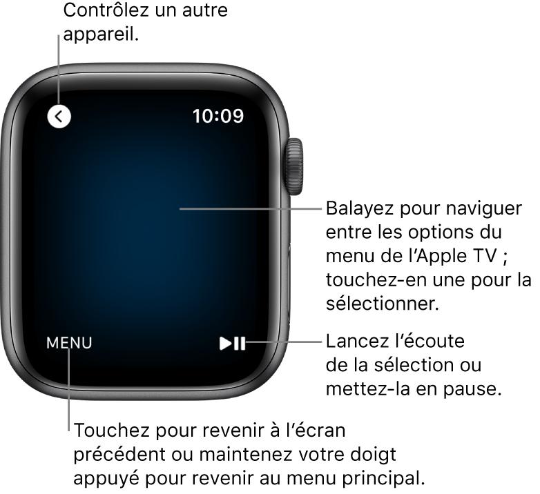 Écran de l'AppleWatch pendant que celle-ci sert de télécommande. Le bouton Menu se trouve dans le coin inférieur gauche et le bouton Lecture/Pause dans le coin inférieur droit. Le bouton de retour se trouve en haut à gauche.