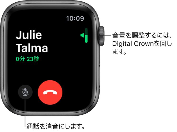 着信時には、右上に横向きの音量インジケータ、左下に「消音」ボタン、赤の「拒否」ボタンが表示されます。発信者の名前の下に通話時間が表示されます。
