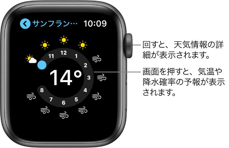 「天気」App。1時間ごとの予報が表示されてます。