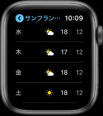 「天気」App。1週間の予報が表示されています。