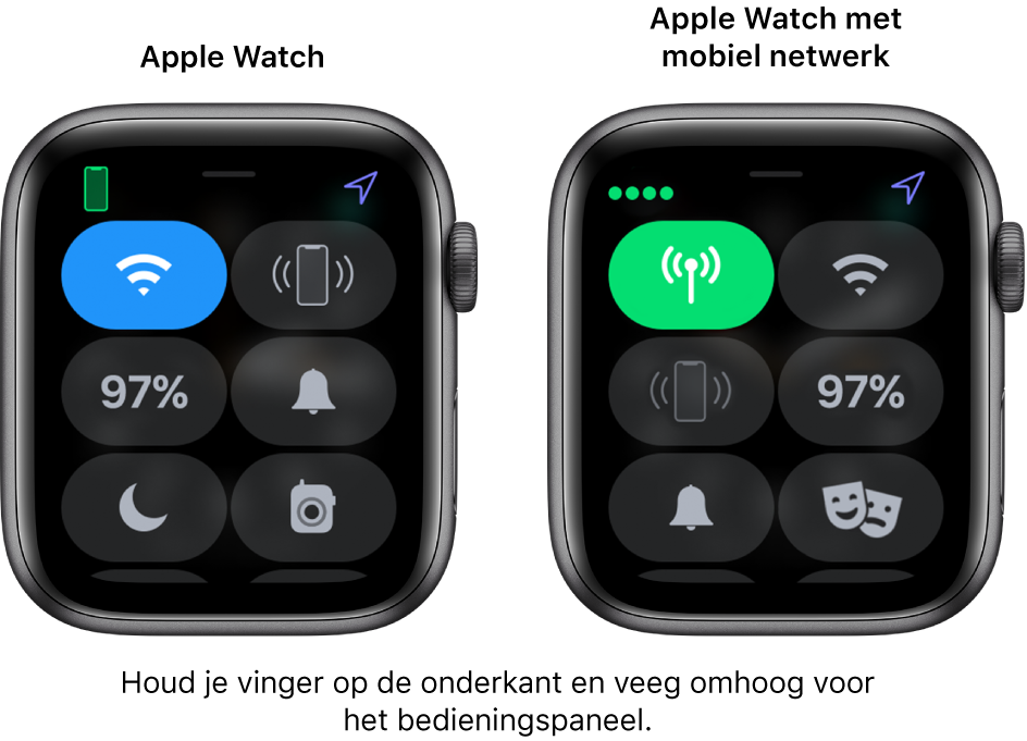 Twee afbeeldingen: Links het bedieningspaneel op een AppleWatch zonder mobiele verbinding. Linksboven de wifiknop, rechtsboven de knop 'Stuur signaal naar iPhone', links in het midden het batterijpercentage, rechts in het midden de knop 'Stille modus', linksonder de knop 'Niet storen' en rechtsonder de knop 'Walkietalkie'. De rechterafbeelding laat een AppleWatch met een mobiele verbinding zien. Het bedieningspaneel, met linksboven de mobielnetwerkknop, rechtsboven de wifiknop, links in het midden de knop 'Stuur signaal naar iPhone', rechts in het midden het batterijpercentage, linksonder de knop 'Stille modus' en rechtsonder de knop 'Niet storen'.