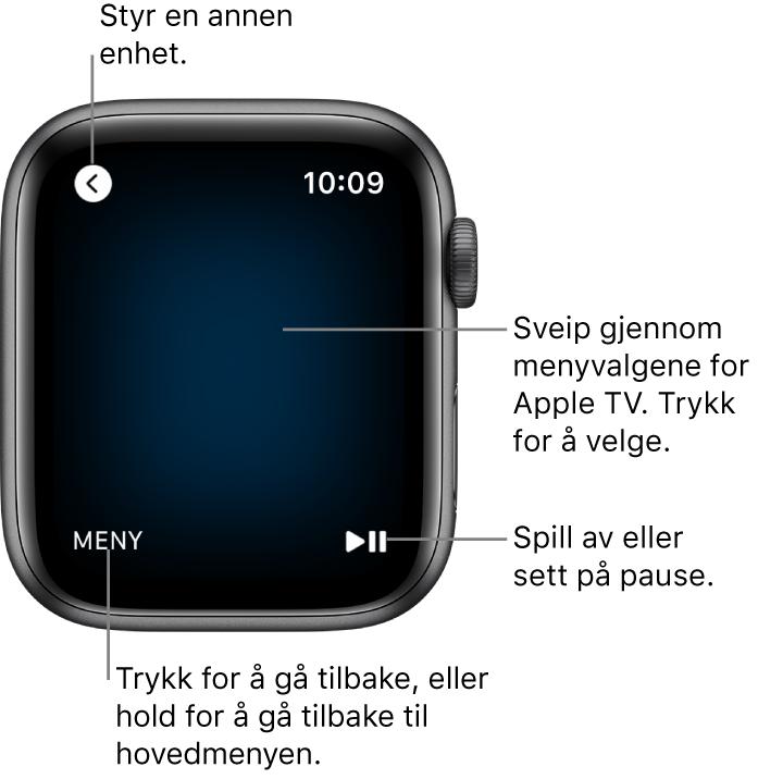 AppleWatch-skjermen når den brukes som fjernkontroll. Menyknappen er nede til venstre, og Start/Pause-knappen er nede til høyre. Tilbake-knappen vises øverst til venstre.