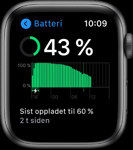 På Batteri-skjermen ser du gjenværende batterinivå, en graf over batteribruk over tid og når batteriet sist ble ladet til 60prosent.