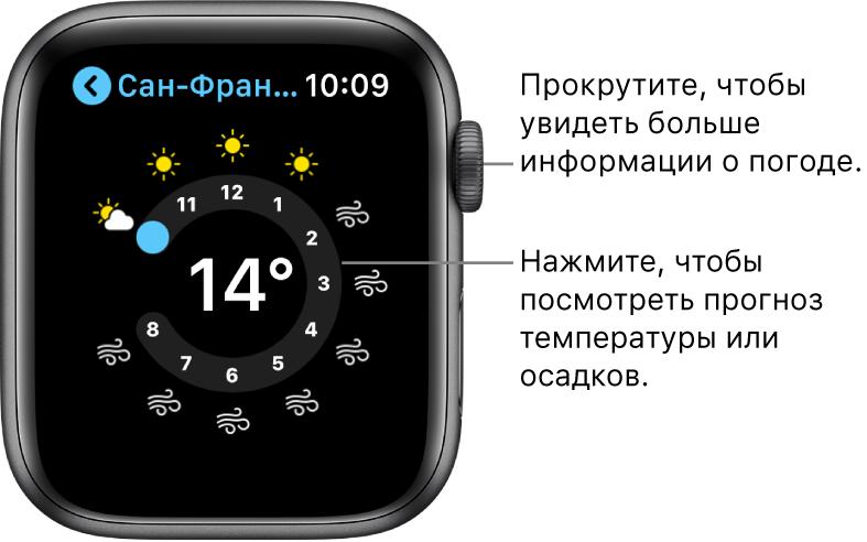 Приложение «Погода» с почасовым прогнозом.