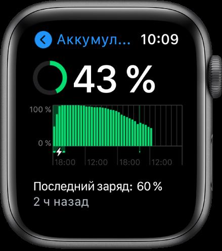 Наэкране «Аккумулятор» показан оставшийся заряд аккумулятора, диаграмма использования аккумулятора иинформация отом, когда аккумулятор был последний раз заряжен на60%.