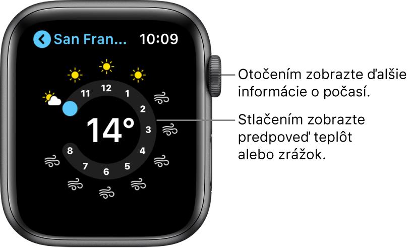 Aplikácia Počasie zobrazujúca hodinovú predpoveď.