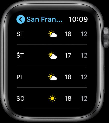 Apka Počasie zobrazujúca týždňovú predpoveď.