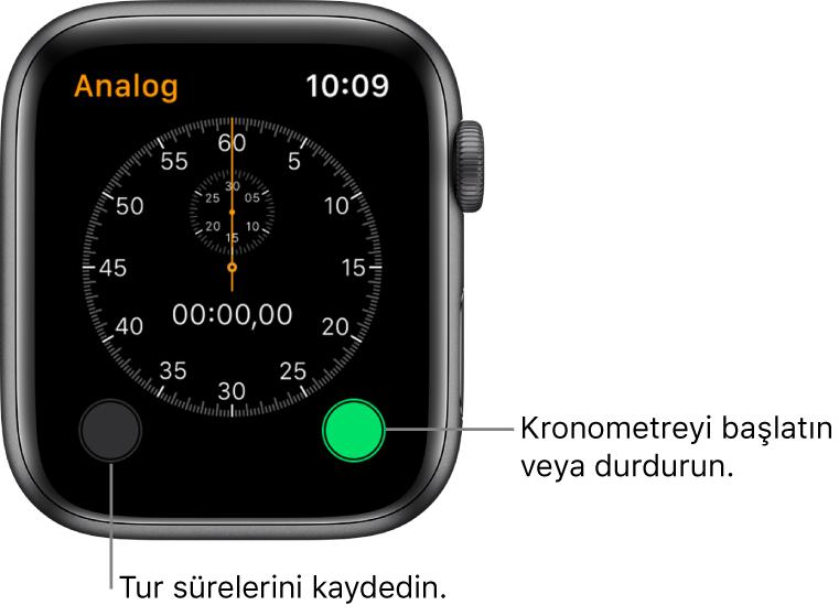 Analog kronometre ekranı. Başlatmak ve durdurmak için sağdaki düğmeye, tur sürelerini kaydetmek için soldaki düğmeye dokunun.
