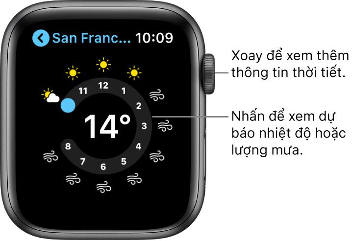 Ứng dụng Thời tiết, đang hiển thị dự báo hàng giờ.