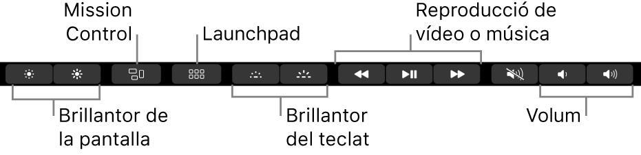 Els botons de la Control Strip ampliada inclouen, d'esquerra a dreta, la brillantor de la pantalla, el Mission Control, el Launchpad, la brillantor del teclat, la reproducció de vídeo o música i el volum.