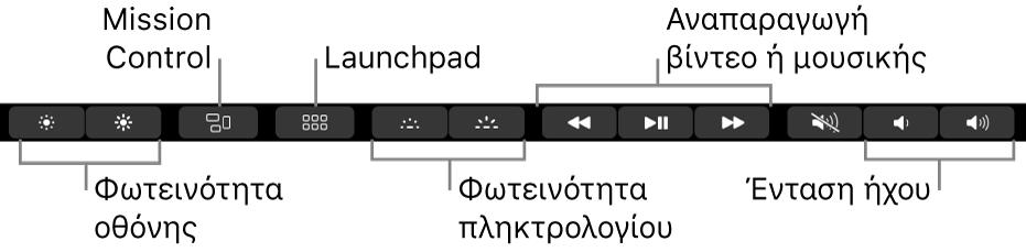 Τα κουμπιά στο εκτεταμένο Control Strip περιλαμβάνουν, από τα αριστερά προς τα δεξιά, φωτεινότητα οθόνης, Mission Control, Launchpad, φωτεινότητα πληκτρολογίου, αναπαραγωγή βίντεο ή μουσικής και ένταση ήχου.