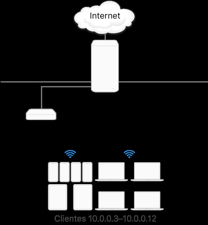 Un servidor de caché con una sola subred.