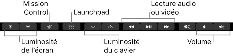 Les boutons de la Control Strip développée comprennent, de gauche à droite: luminosité de l'écran, MissionControl, Launchpad, luminosité du clavier, lecture audio ou vidéo et volume.