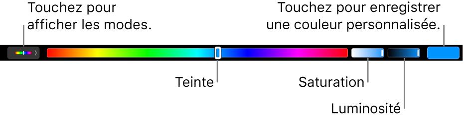 La TouchBar affichant les curseurs Teinte, Saturation et Luminosité du mode TSL. Le bouton permettant d'afficher tous les modes se trouve à l'extrémité gauche. Celui permettant d'enregistrer une couleur personnalisée se trouve à droite.