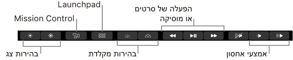 הכפתורים ב‑ControlStrip בפריסה מורחבת כוללים – משמאל לימין – את בהירות הצג, Mission Control, Launchpad, בהירות מקלדת, הפעלת וידאו או מוסיקה ועוצמת שמע.