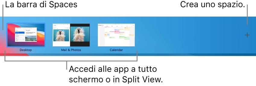 La barra di Spaces che mostra uno spazio di scrivania, app a tutto schermo e in Split View e il pulsante Aggiungi per creare uno spazio.