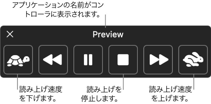 選択したテキストが読み上げられるときに表示できるオンスクリーンコントローラ。コントローラには、左から右の順に、読み上げ速度を下げるボタン、1つ前の文に戻るボタン、読み上げを再生または一時停止するボタン、読み上げを停止するボタン、1つあとの文に移動するボタン、読み上げ速度を上げるボタンの6個のボタンがあります。コントローラの一番上にアプリケーションの名前が表示されています。