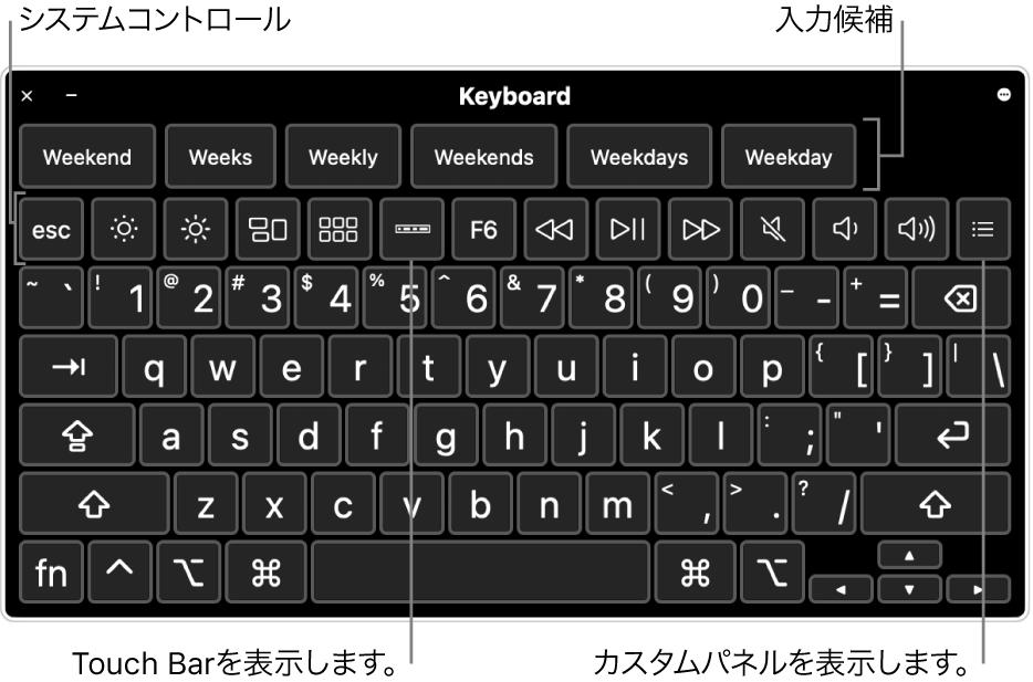 上部に入力候補が表示されているアクセシビリティキーボード。下には、ディスプレイの輝度調整、Touch Barの画面表示、カスタムパネルの表示などを実行するシステムコントロールのボタンが表示されています。