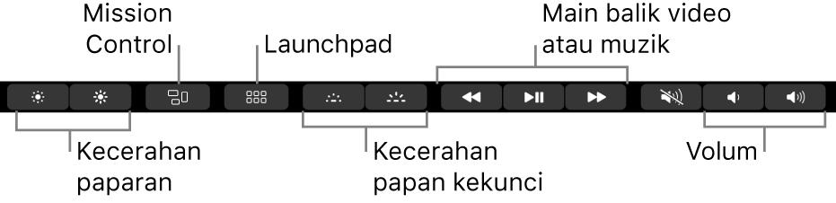 Butang dalam Control Strip dikembangkan termasuk—dari kiri ke kanan—kecerahan paparan, Mission Control, Launchpad, kecerahan papan kekunci, main balik video atau muzik dan kelantangan.