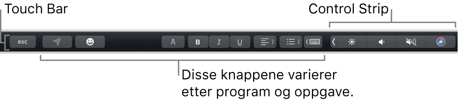 Touch Bar langs toppen av tastaturet som viser knapper som varierer avhengig av program eller oppgave, til venstre, og til høyre vises den minimerte Control Strip.